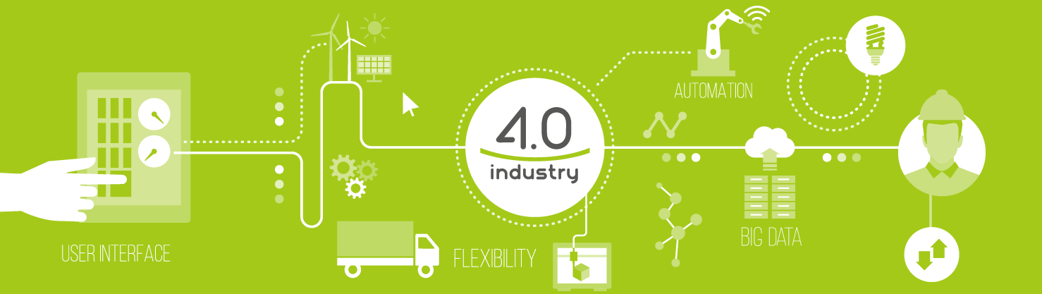 industry 4.0 tecnologie